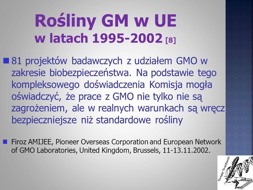 Rośliny GM w UE w latach 1995-2002 [8]